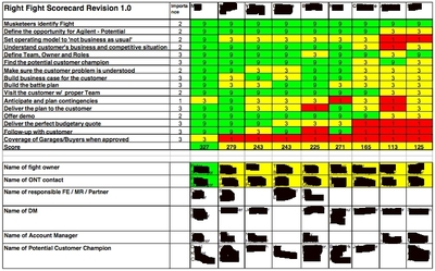 Rightfightscorecard_1